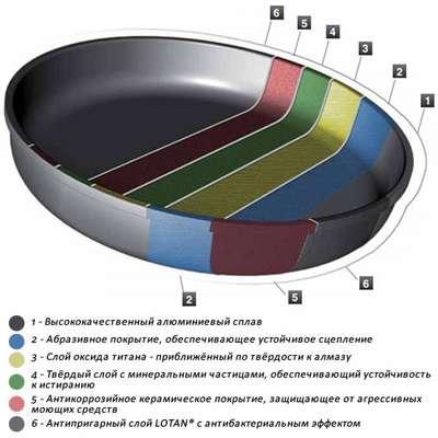 Сковорода AMT 24х5 см. (524-E-Z2) 75038