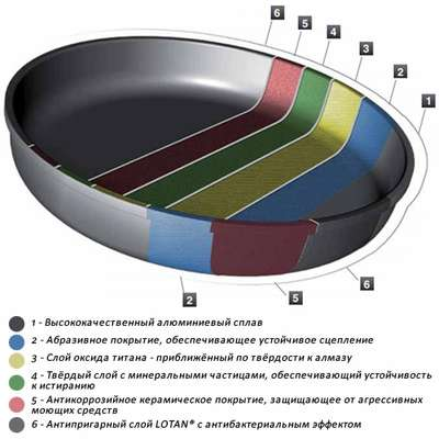 Сковорода AMT 26х5 см. (526-E-Z2) 75072